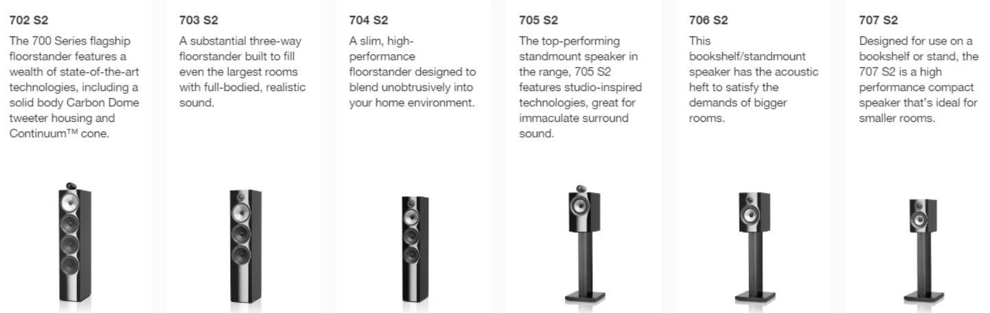 hook up draaitafel om surround sound